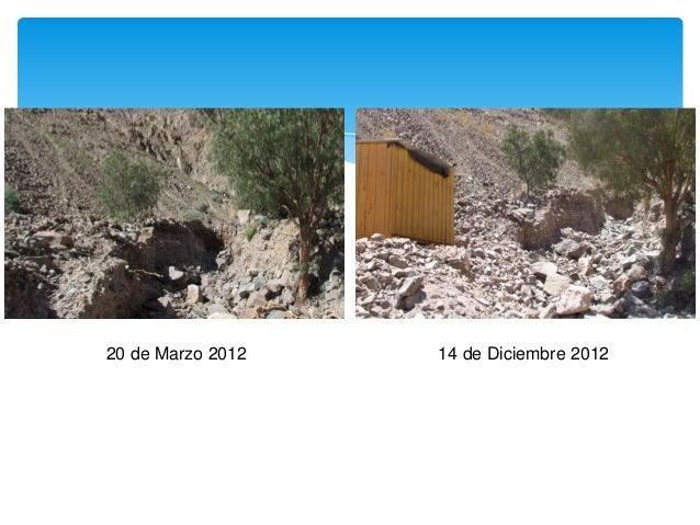 20 de Marzo 2012  14 de Diciembre 2012