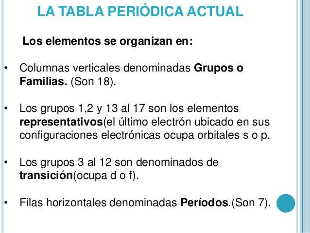 Propiedades de la tabla periodica 3 la tabla peridica actual los elementos urtaz Images