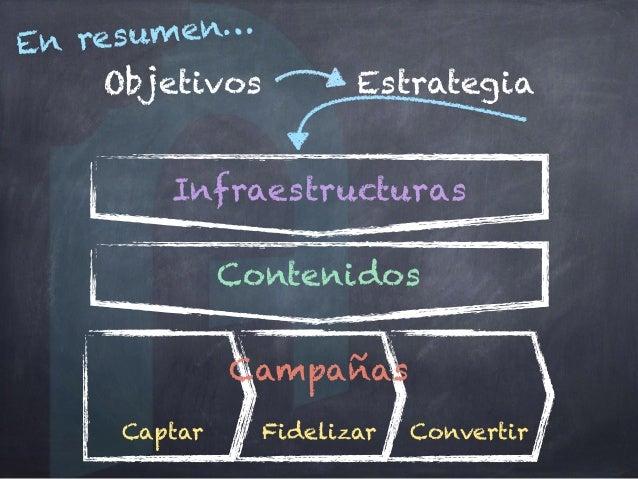 marketing@restauraaccion.com www.restauraaccion.com