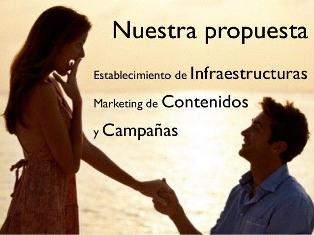 Nuestra propuesta Establecimiento de Infraestructuras Marketing de Contenidos y Campañas