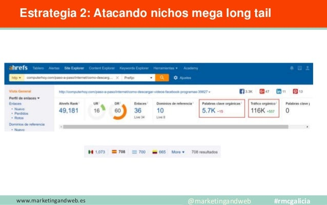 www.marketingandweb.es @marketingandweb #rmcgalicia Estrategia 3. Rich Snippets