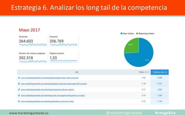 Estrategia 7. Atraer tráfico social www.marketingandweb.es @marketingandweb #rmcgalicia