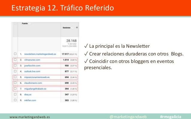 Estrategia 13.-Optimiza el embudo de conversión +1.000 leads/semana www.marketingandweb.es @marketingandweb #rmcgalicia