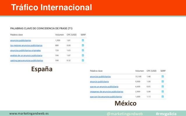www.marketingandweb.es Tráfico Internacional España México Tráfico y LinkBuilding de calidad en cada pais @marketingandweb...