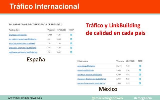 www.marketingandweb.es Be long tail my Friend ->SEMrush @marketingandweb #rmcgalicia