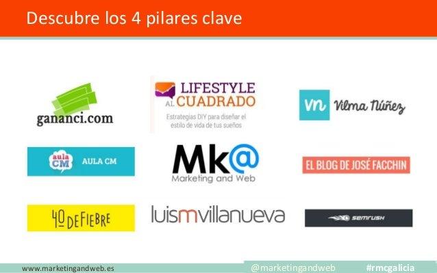 Contenido Duplicado http://smallseotools.com/plagiarism-checker/ http://www.siteliner.com/ http://www.siteliner.com/ www.m...
