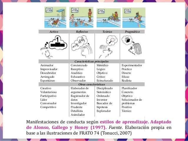 Tabla 1. Características de los Estilos de Aprendizaje Activo Reflexivo Teórico Pragmático Características principales Ani...