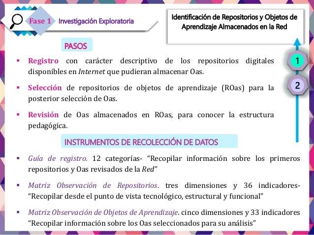  Registro con carácter descriptivo de los repositorios digitales disponibles en Internet que pudieran almacenar Oas.  Se...
