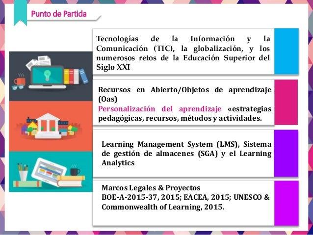Punto de Partida Learning Management System (LMS), Sistema de gestión de almacenes (SGA) y el Learning Analytics Tecnologí...