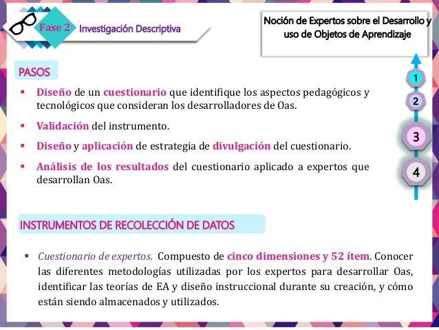 PASOS  Diseño de un cuestionario que identifique los aspectos pedagógicos y tecnológicos que consideran los desarrollador...