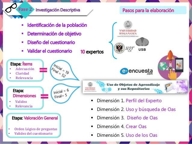  Identificación de la población  Determinación de objetivo  Diseño del cuestionario  Validar el cuestionario Pasos par...