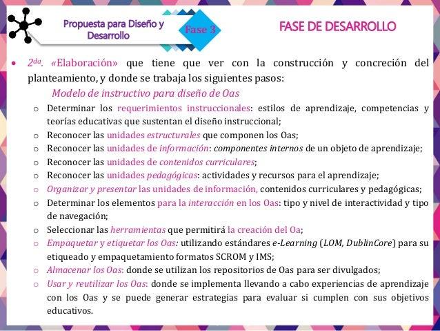 Partes del OA Elementos instruccionales Elementos multimedia Propósito Fases de Estilos de Aprendizaje Consideraciones Ori...