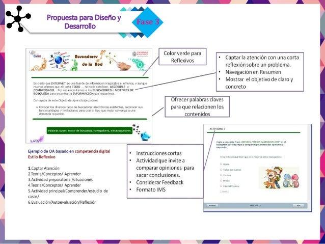 Fase 1Fase 3 Propuesta para Diseño y Desarrollo Extensión de metadatos educativos en GREDOS PROYECTO DIRED