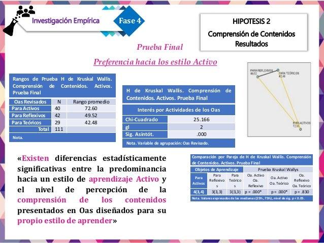 HIPOTESIS 2 Comprensión de Contenidos ResultadosPrueba Final Preferencia hacia los estilos Reflexivo - Teórico - Pragmátic...