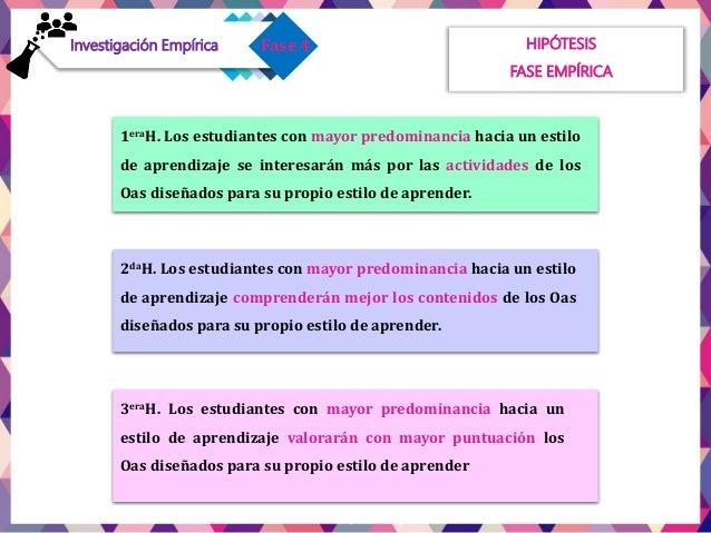 Fase 1Fase 4Investigación Empírica HIPÓTESIS FASE EMPÍRICA 1eraH. Los estudiantes con mayor predominancia hacia un estilo ...