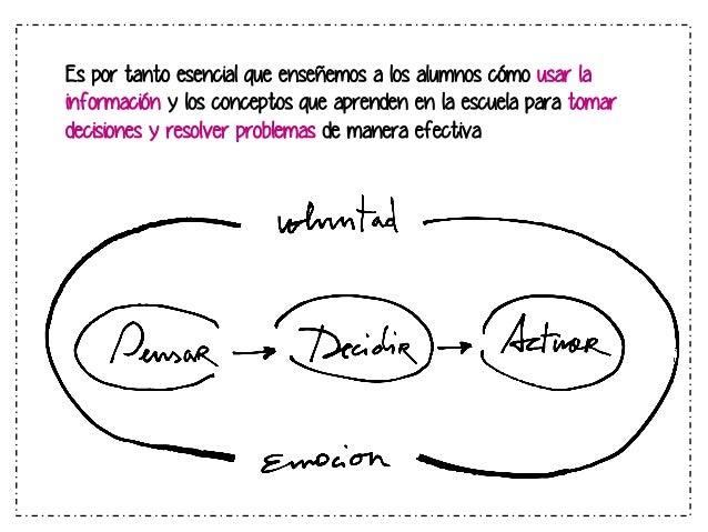 El currículo contiene en sí mismo muchos contextos para enseñar a pensar.