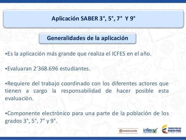 Presentacion saber 3,5,7,9 2015 Slide 3