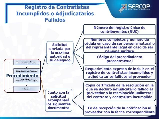 PROCEDIMIENTOS PRECONTRACTUALES DE RÉGIMEN ESPECIAL
