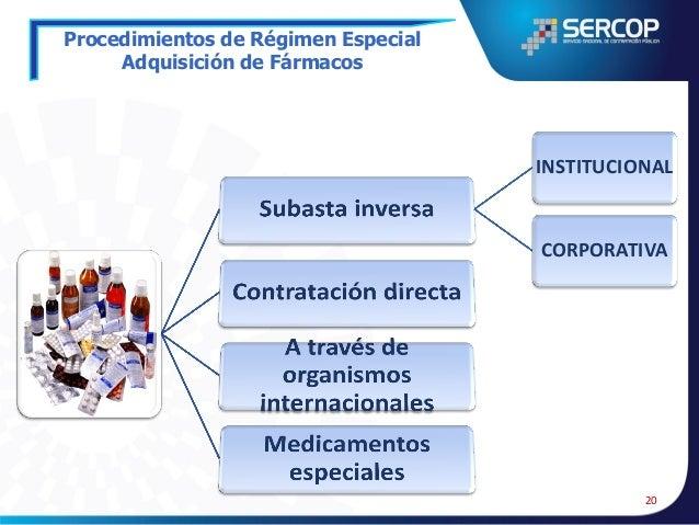 Procedimientos de Régimen Especial Adquisición de Fármacos Consolidará la demanda potencial  Elaborará los pliegos  Subast...