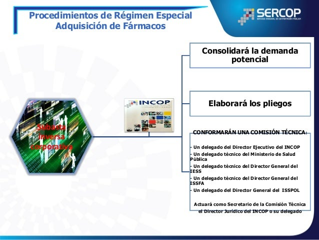 Procedimientos de Régimen Especial Adquisición de Fármacos  Aprobación de los pliegos  Los pliegos, deberán contener ficha...