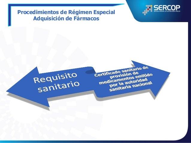 Procedimientos de Régimen Especial Adquisición de Fármacos (Tramitación)  Cronograma del proceso  F.M. Para formular pregu...