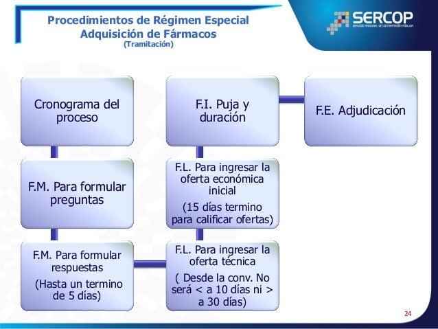 Procedimientos de Régimen Especial Adquisición de Fármacos  Aprobación de los pliegos y publicación de la resolución motiv...