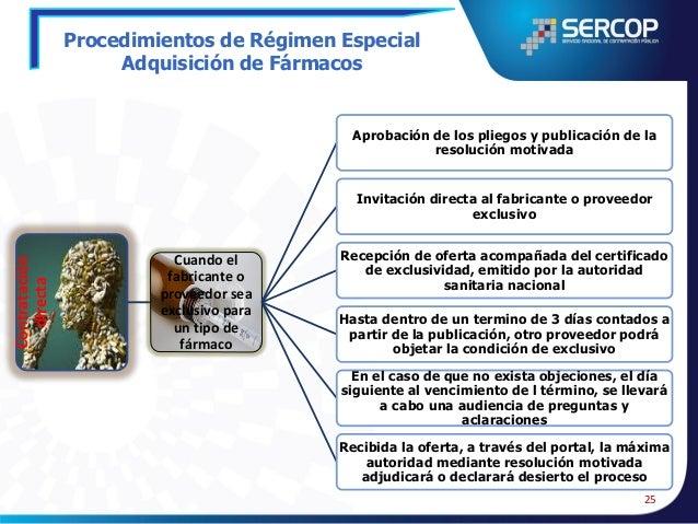Procedimientos de Régimen Especial Adquisición de Fármacos A través de organismos internacionales  En los respectivos conv...