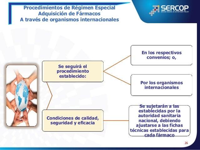 Procedimientos de Régimen Especial Adquisición de Fármacos Medicamentos especiales para tratamientos especializados  Medic...