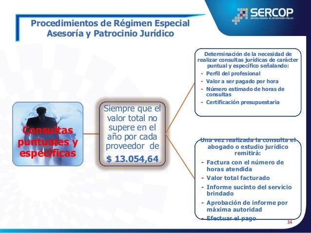 Procedimientos de Régimen Especial Obras o Actividades Artísticas, Literarias o Científicas Resolución motivada  Publicaci...