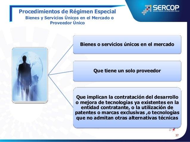 Procedimientos de Régimen Especial  Transporte de Correo Interno e Internacional Resolución motivada  Publicación de la re...