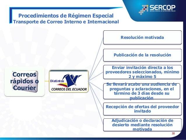 Procedimientos de Régimen Especial Contratos entre Entidades Públicas  El estado con entidades del sector público, o estas...