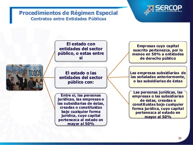 Procedimientos de Régimen Especial Contratos entre Entidades Públicas  Resolución motivada  Publicación de la resolución E...