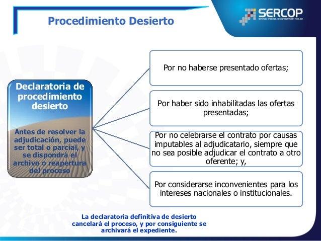 Cancelación del Procedimiento  De no persistir la necesidad (archivo del expediente);  24 horas antes de la fecha de prese...