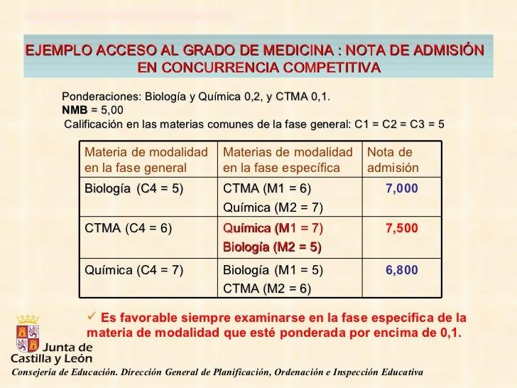 Ponderaciones: Biología y Química 0,2, y CTMA 0,1.  NMB  = 5,00 Calificación en las materias comunes de la fase general: C...