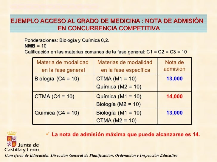 Ponderaciones: Biología y Química 0,2.  NMB  = 10 Calificación en las materias comunes de la fase general: C1 = C2 = C3 = ...