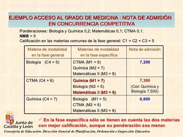 Ponderaciones: Biología y Química 0,2; Matemáticas 0,1; CTMA 0,1. NMB  = 5 Calificación en las materias comunes de la fase...