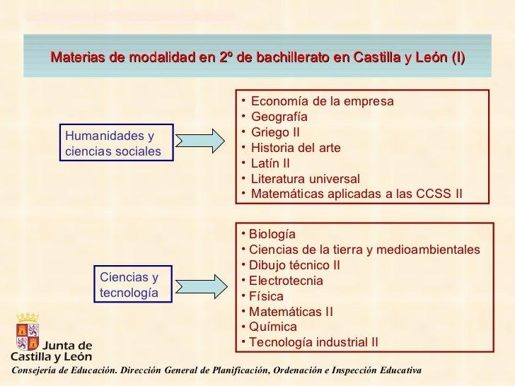 Materias de modalidad en 2º de bachillerato en Castilla y León (I) <ul><li>Biología </li></ul><ul><li>Ciencias de la tierr...