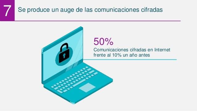 7 Se produce un auge de las comunicaciones cifradas Comunicaciones cifradas en Internet frente al 10% un año antes 50%