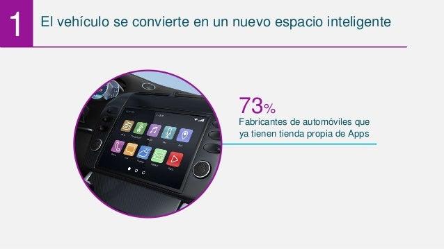 Fabricantes de automóviles que 73% ya tienen tienda propia de Apps 1 El vehículo se convierte en un nuevo espacio intelige...