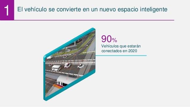 Vehículos que estarán 90% conectados en 2020 1 El vehículo se convierte en un nuevo espacio inteligente
