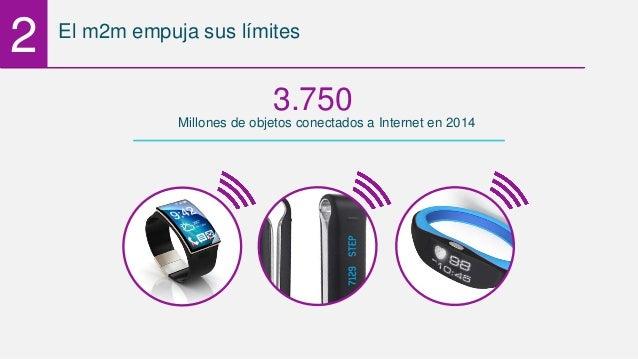 Millones de objetos conectados a Internet en 2014 3.750 2 El m2m empuja sus límites
