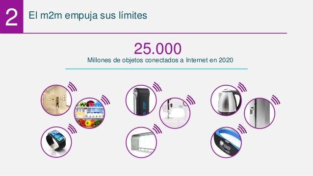 Millones de objetos conectados a Internet en 2020 25.000 2 El m2m empuja sus límites