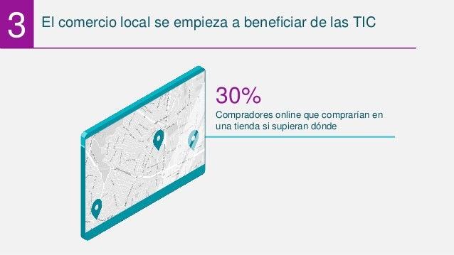 3 El comercio local se empieza a beneficiar de las TIC Compradores online que comprarían en una tienda si supieran dónde 3...