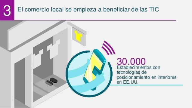 3 El comercio local se empieza a beneficiar de las TIC Establecimientos con tecnologías de posicionamiento en interiores e...