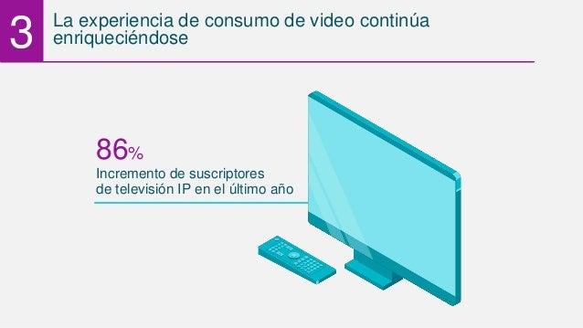 La experiencia de consumo de video continúa enriqueciéndose Incremento de suscriptores 86% de televisión IP en el último a...