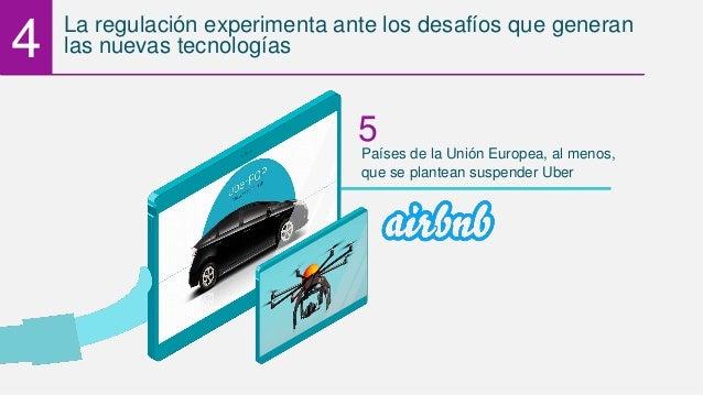 4 La regulación experimenta ante los desafíos que generan las nuevas tecnologías Países de la Unión Europea, al menos, 5 q...