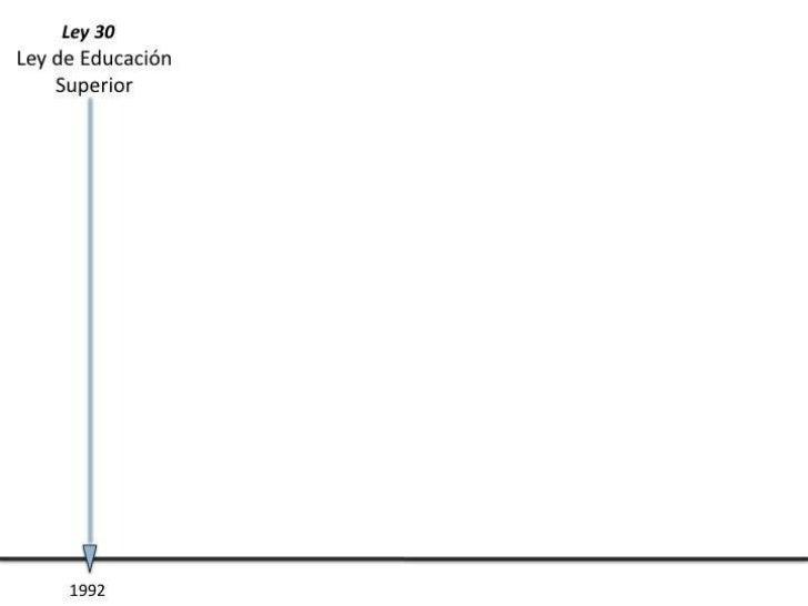 Marco regulatorio y sistema de aseguramiento de la calidad de la educación superior en Colombia Slide 3