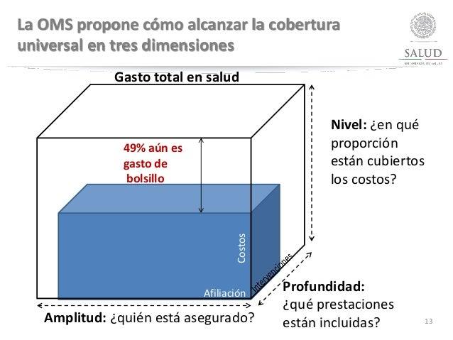La OMS propone cómo alcanzar la cobertura universal en tres dimensiones 13 Afiliación Gasto total en salud 49% aún es gast...