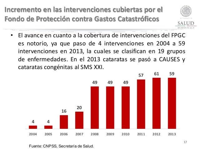 17 Incremento en las intervenciones cubiertas por el Fondo de Protección contra Gastos Catastróficos 17 • El avance en cua...