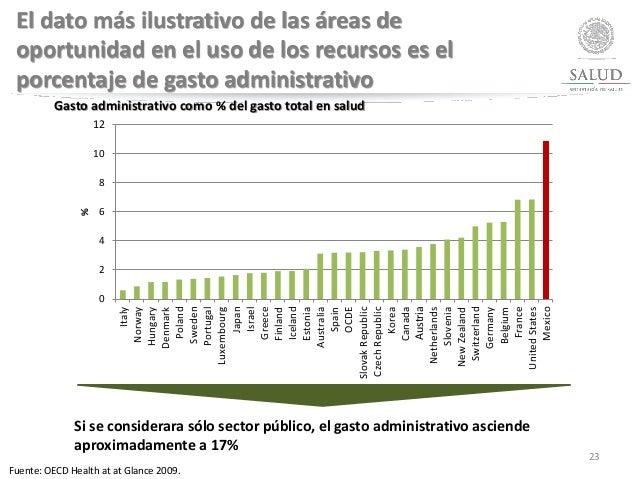 23 El dato más ilustrativo de las áreas de oportunidad en el uso de los recursos es el porcentaje de gasto administrativo ...